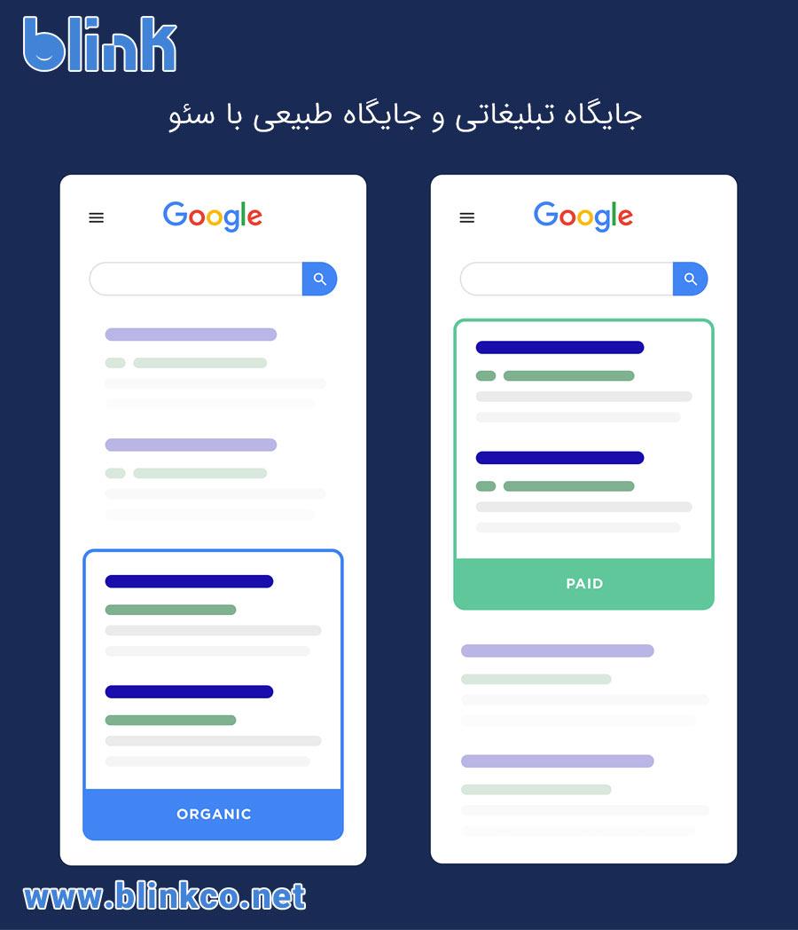 تفاوت جایگاههای پولی و سئو طبیعی در گوگل